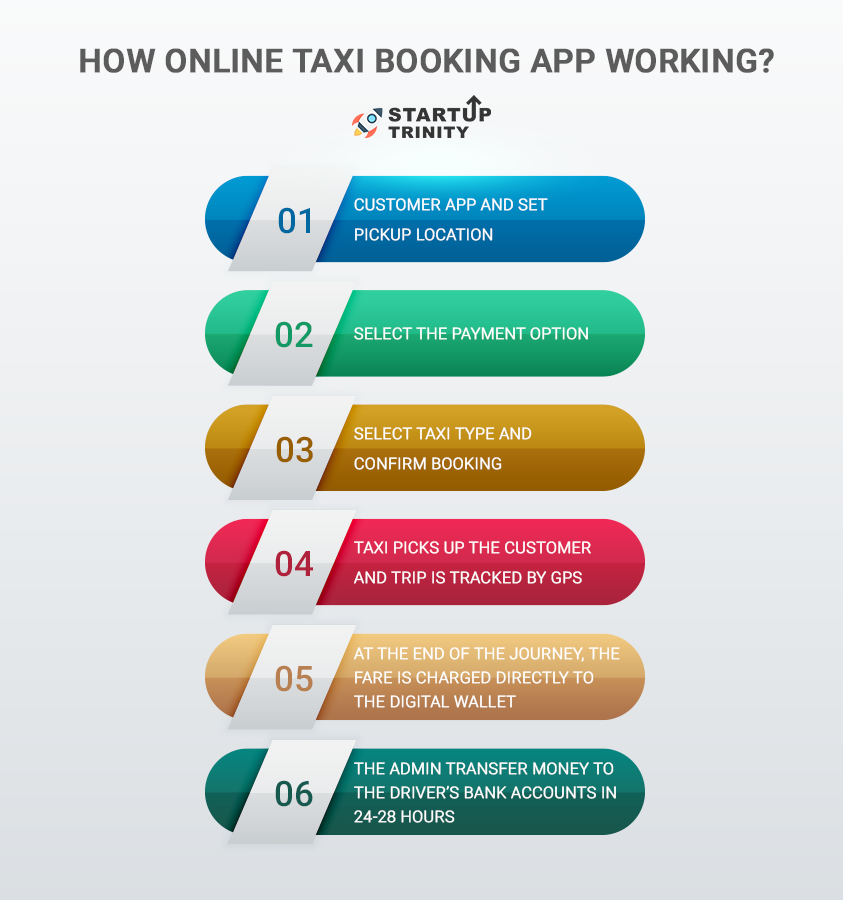 taxi infographic